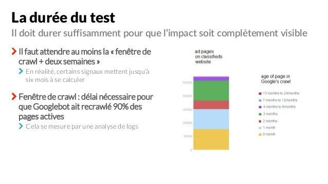 Du coup, utiliser GTM n'est pas une bonne idée … Le problème c'est le temps mis par GTM pour générer le contenu du test S'...