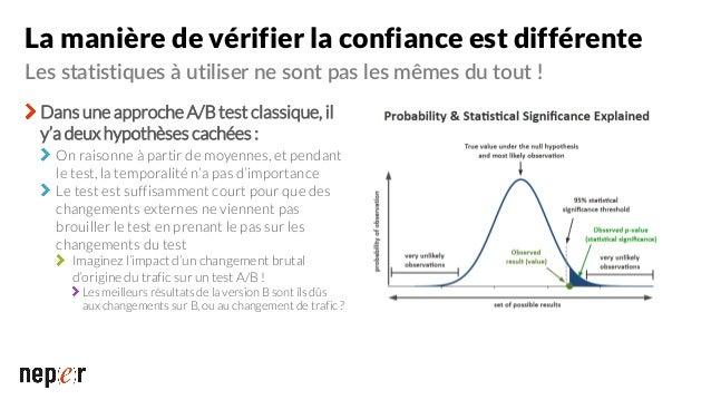 Important : vérifiez l'inférence causale Test effectué : Modification des alt tags Pas d'effet visible Sinon vos conclusio...