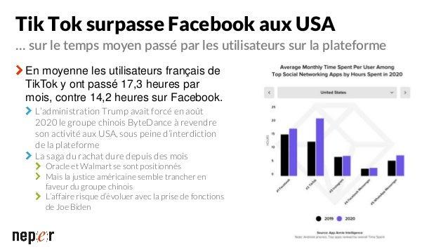 Bilan 2020 des dépenses publicitaires Après une année 2019 très moyenne en France, les investissements publicitaires ont c...
