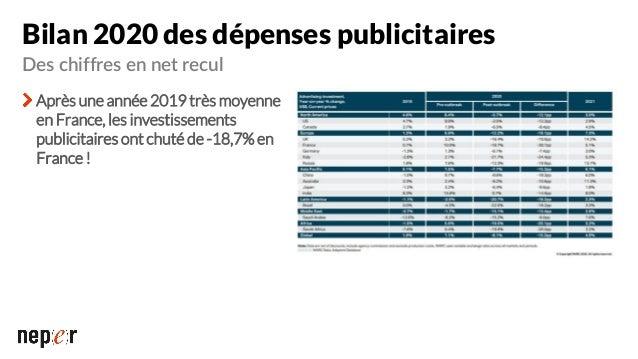 En France, le digital est en recul