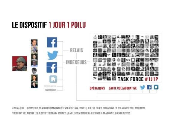 UN dispositif social media à fort engagement 2580 groupe Page 67 275 64 Twitter https://twitter.com/1j1poilu Facebook (Pag...
