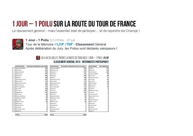 25 Poilus pour le 25 septembre UN HOMMAGE COLLABORATIF En hommage aux victimes du 25 septembre 1915, 1 Jour - 1 Poilu a in...