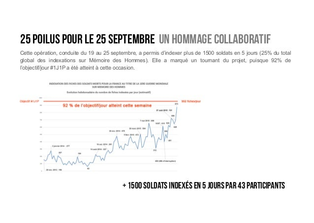 1 Jour – 1 Poilu 11 jours pour LE 11 NOVEMBRE… 2018 L'objectif de la prochaine opération, programmée du 7 au 17 novembre s...