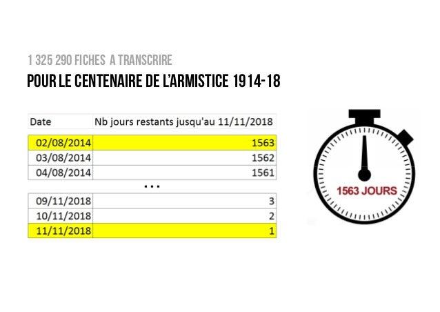 1 325 290 fiches a transcrire Pour le centenaire de l'armistice 1914-18