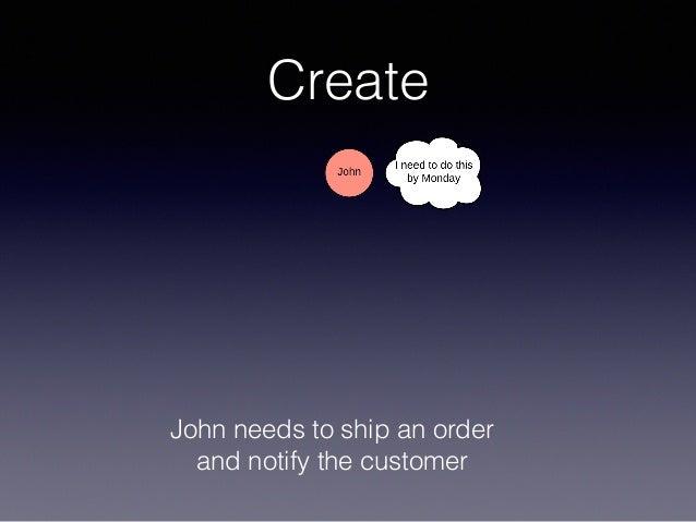 Split John splits the original into shipping task and notifying task