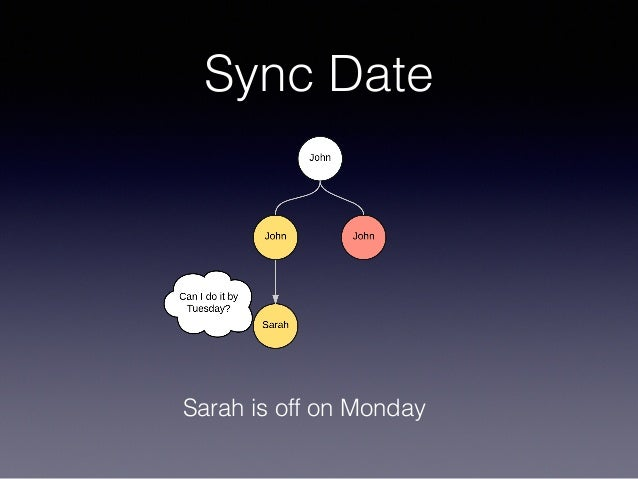 Sync Resolve John is ok with the new date