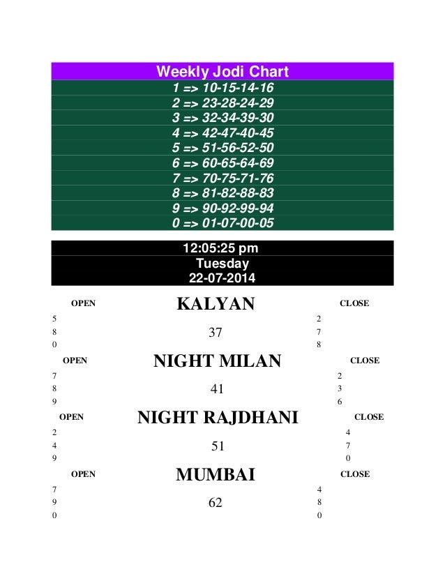 Matkajodi com: matka tips and matka results for kalyan matka, mumbai …