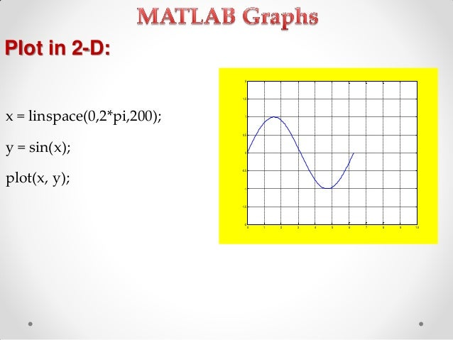 how to give marker style colour x y in matlab