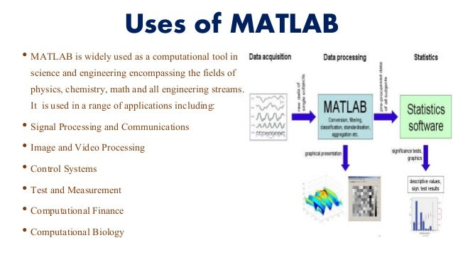 do my matlab assignment