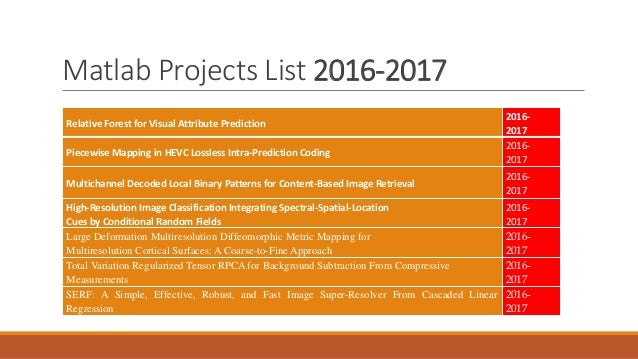 image super resolver using cascaded linear regression Ieee matlab projects title list 2016 2017 mtech 2016 2017 matlab projects ieee matlab projects title list 2016 2017 mtech 2016 2017 matlab projects source code slideshare uses cookies to improve functionality and performance, and to provide you with relevant advertising.