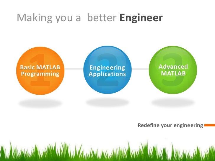 Matlab Introduction Slide 2
