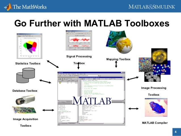 MATLAB and HDF