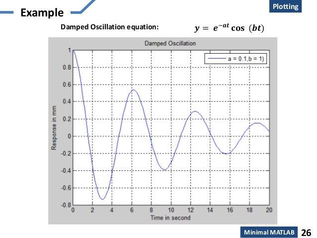 Matlab basic and image