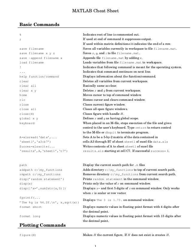 how to delete blank data in matlab