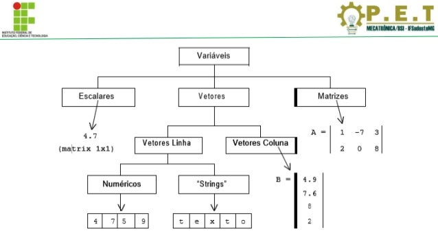 Matlab – curso básico (1) Slide 3