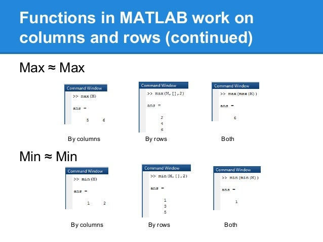 Matlab for marketing people