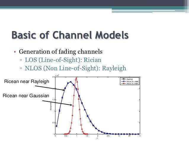 implementation of wireless channel model in matlab simplified wireless power transmission rf wireless power transmission projects