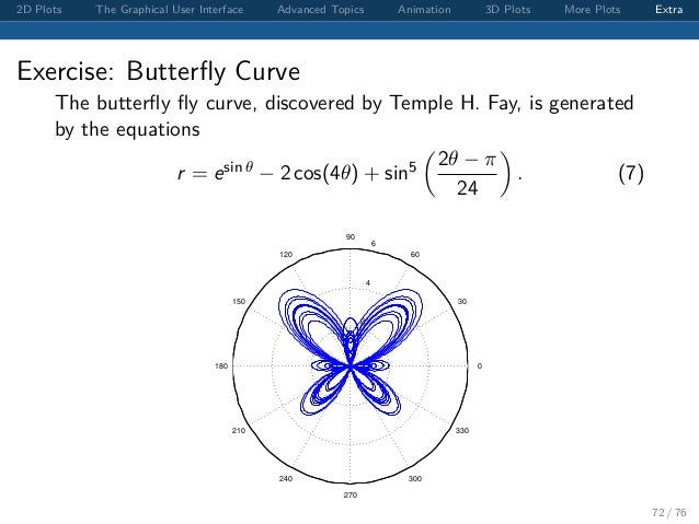 Matlab Graphics Tutorial