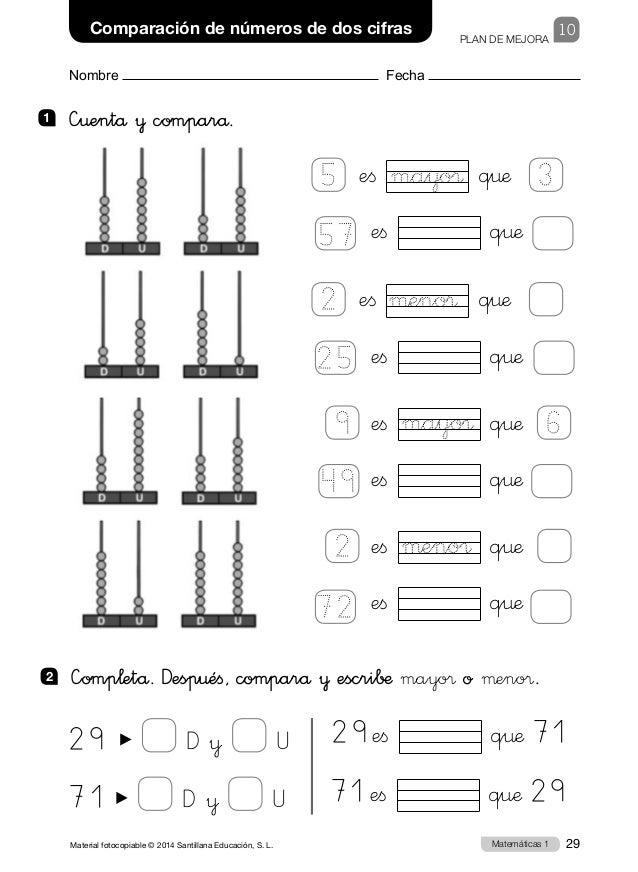 Resultado de imagen de comparación de números de dos cifras
