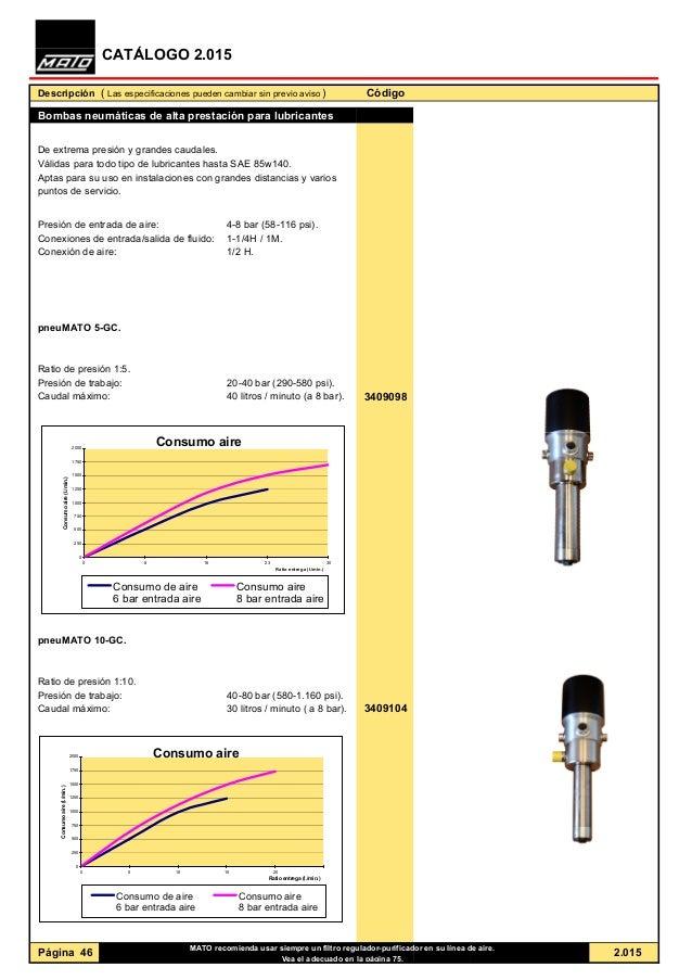 """Carrete de la manguera de agua a presión de 50m de alta presión 3//8/"""" BSP Rosca Base Fija"""