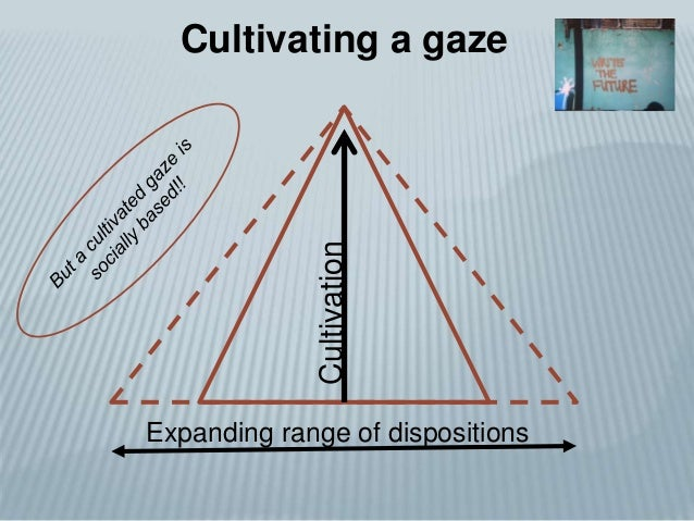 Cultivating a gaze Cultivation Expanding range of dispositions