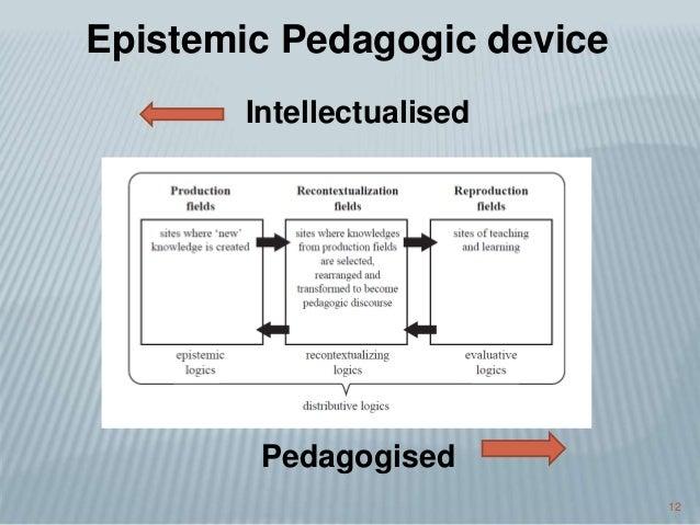 12 Intellectualised Epistemic Pedagogic device Pedagogised