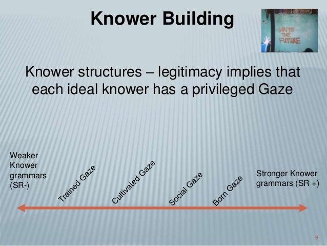 9 Knower structures – legitimacy implies that each ideal knower has a privileged Gaze Knower Building Weaker Knower gramma...
