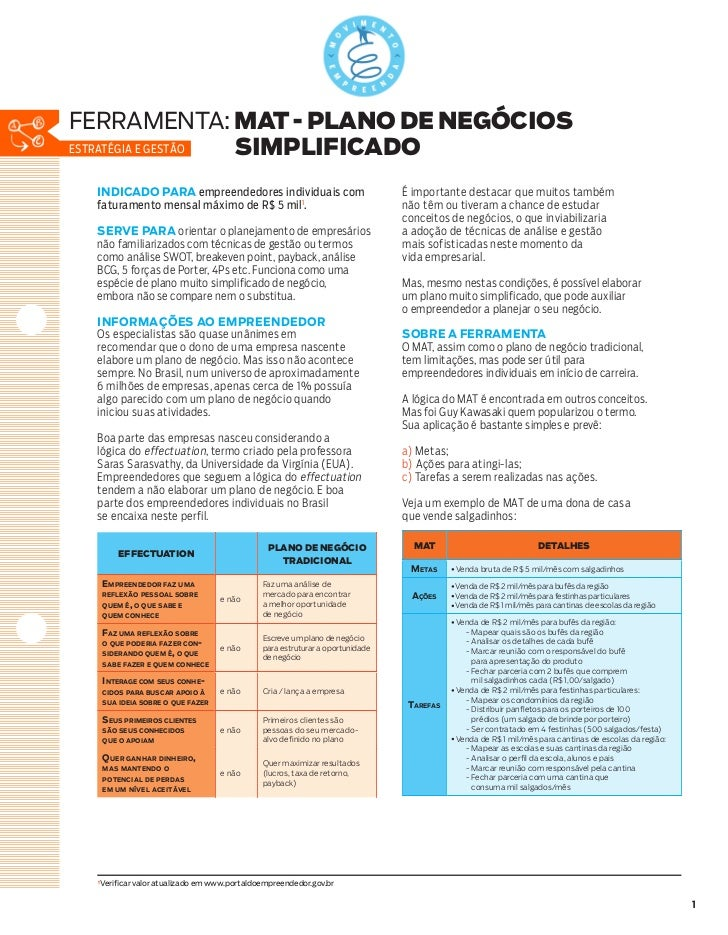 ferramenta: MAT - PLANO DE NEGÓCIOSEstratégia e gestão SIMPLIFICADO INDICADO PARA empreendedores individuais com          ...