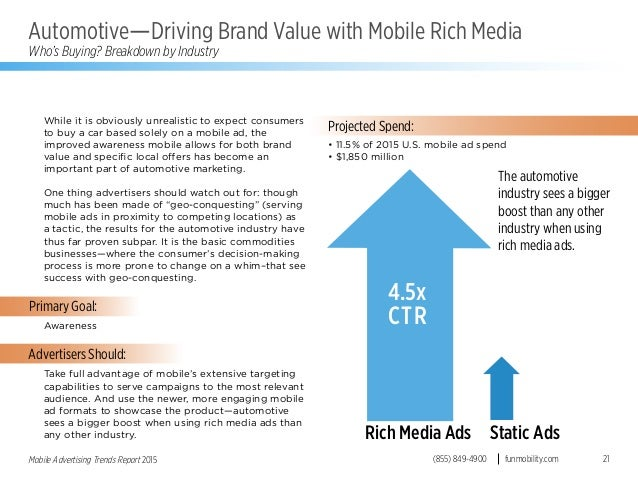 Mobile advertising trends report 2015 - Mobel trends 2015 ...