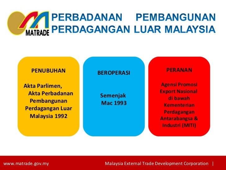 PENUBUHAN Akta Parlimen,  Akta Perbadanan Pembangunan Perdagangan Luar Malaysia 1992 BEROPERASI Semenjak  Mac 1993 PERANAN...
