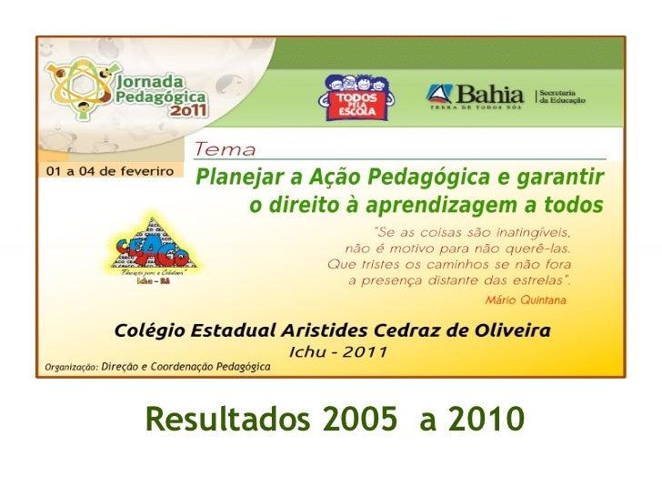 Resultados 2005  a 2010