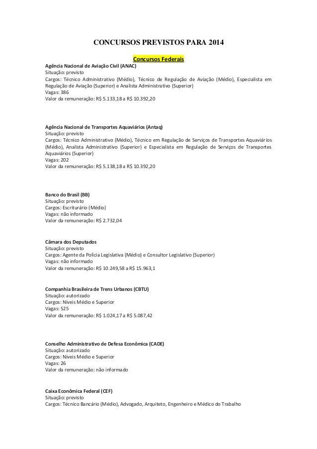 CONCURSOS PREVISTOS PARA 2014 Concursos Federais Agência Nacional de Aviação Civil (ANAC) Situação: previsto Cargos: Técni...