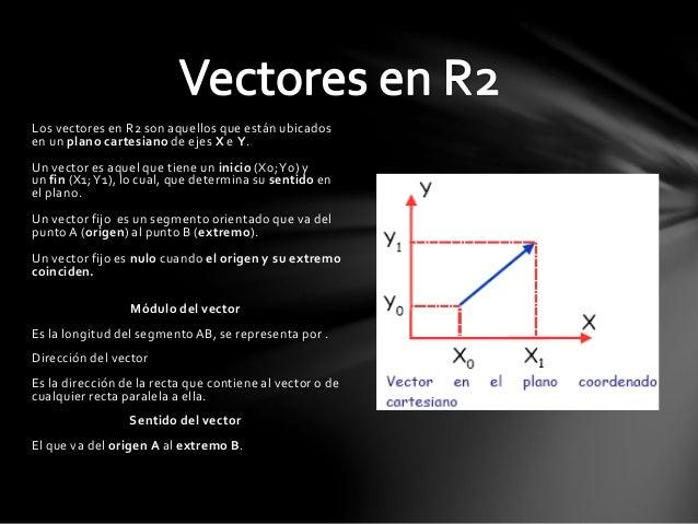 Vectores en R3.  Un sistema de coordenadas  tridimensional se construye trazando un  eje Z, perpendicular en el origen de ...