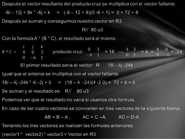 Los pasos para hallar un punto simétrico P´ de otro P respecto a  una recta r son los siguientes: