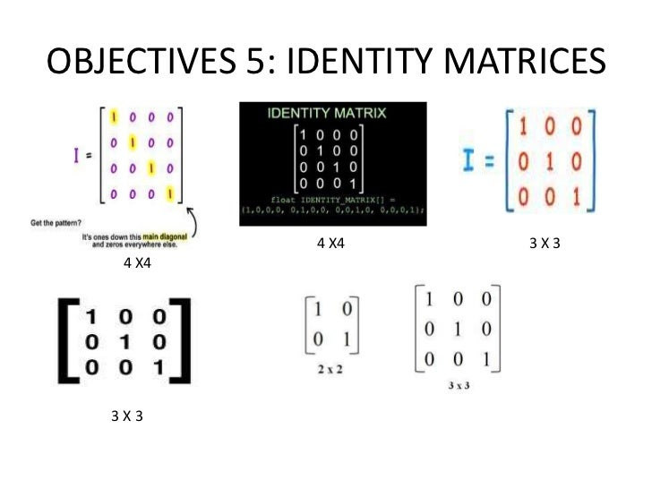 OBJECTIBES 6: INVERSE MATRICES  FORMULA