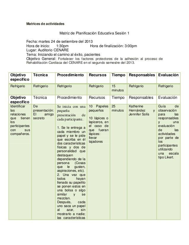 Matrices de actividades Matriz de Planificación Educativa Sesión 1 Fecha: martes 24 de setiembre del 2013 Hora de inicio: ...