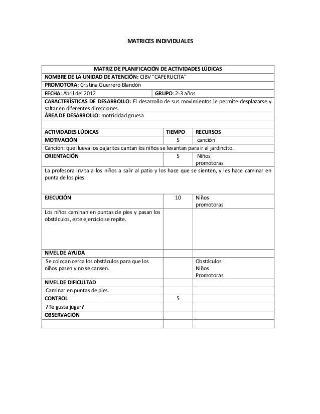 """MATRICES INDIVIDUALES MATRIZ DE PLANIFICACIÓN DE ACTIVIDADES LÚDICAS NOMBRE DE LA UNIDAD DE ATENCIÓN: CIBV """"CAPERUCITA"""" PR..."""