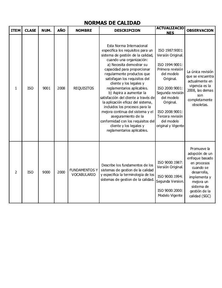 Matrices normas calidad2
