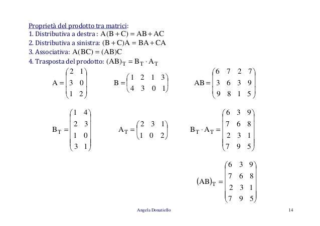 Prodotto Tra Matrici Quadrate.Matrici E Determinanti