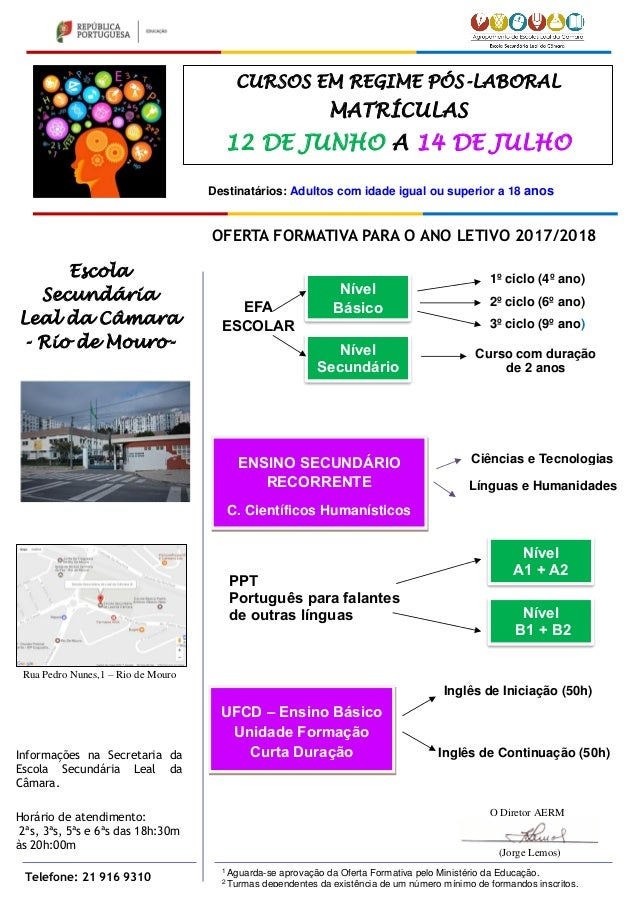 Escola Secundária Leal da Câmara - Rio de Mouro- Destinatários: Adultos com idade igual ou superior a 18 anos UFCD – Ensin...