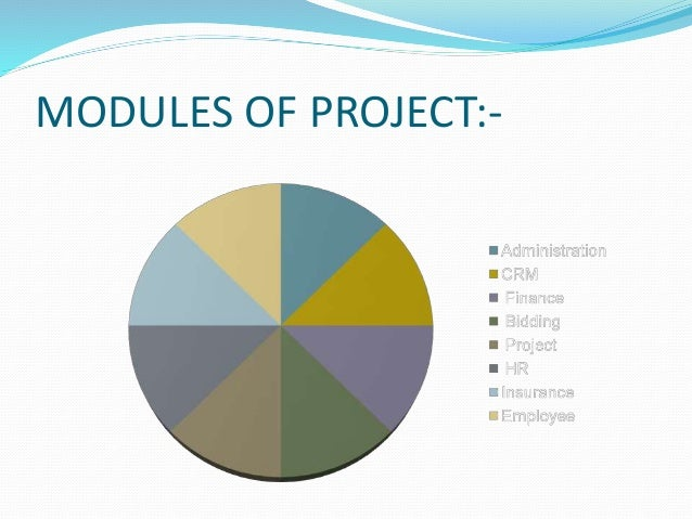 MODULES OF PROJECT:-