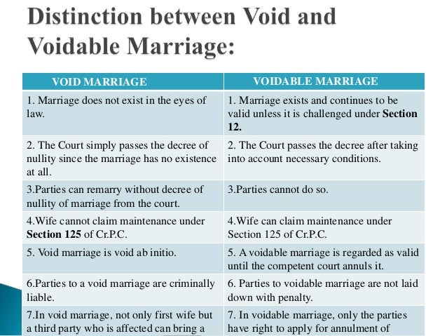 All About Difference Between Void And Voidable Difference Between