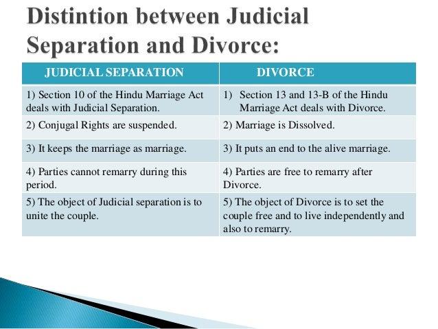Hindu Marriage Act 1955 Pdf