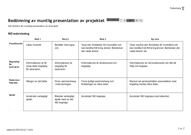 Matris 'bedömning av muntlig presentation av projektet' utskriven 201…