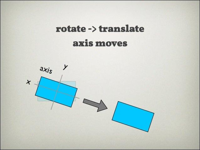Demo: Absolute/Relative Transforms in Raphael  http://codepen.io/1Marc/pen/rsmbF