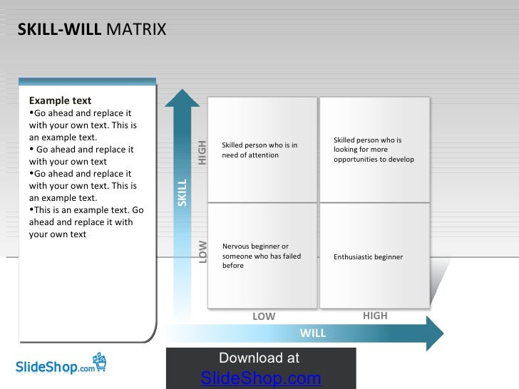 matrix-chart-1-728 Team Performance Chart Example on horizontal bar, electrical pie, process design flow, approval flow, behavior modification, business model flow,