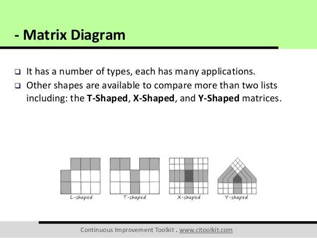 matrix diagram 9 638?cb=1482238257 matrix diagram