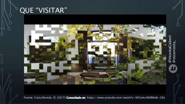 "QUE ""VISITAR"" Fuente: Costa Román, Ó. (2017) Consultado en: https://www.youtube.com/watch?v=9ZCwhx98ZMk&t=58s @VicentaGisb..."
