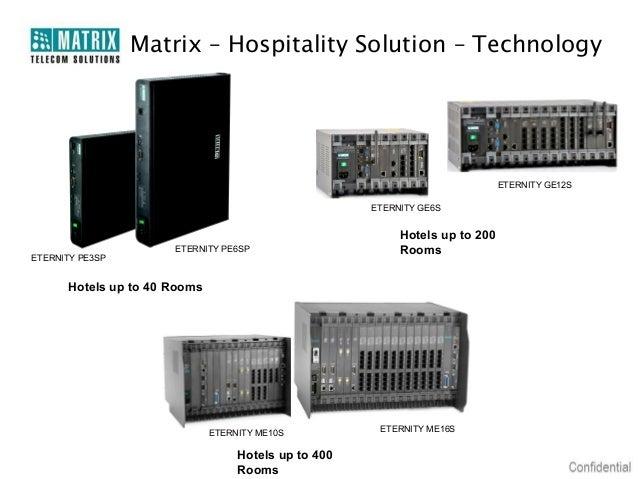 matrix telecom solutions hotel ip pbx system rh slideshare net matrix eternity epabx programming manual pdf matrix eternity pe epabx programming manual
