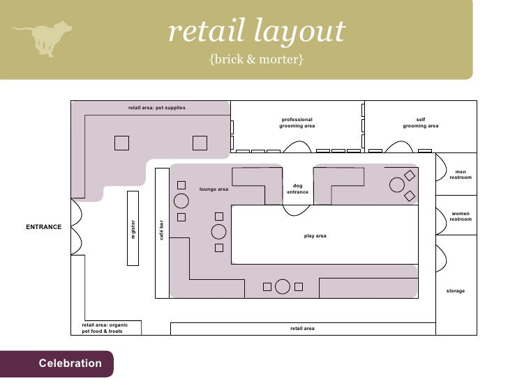Haute dog lounge note the final presentation is shared for Grooming shop floor plans